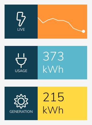 Sidebar in the mydata.energy Dashboard