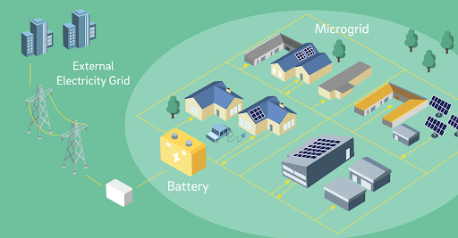 Graphic of the Byron Local Microgrid project
